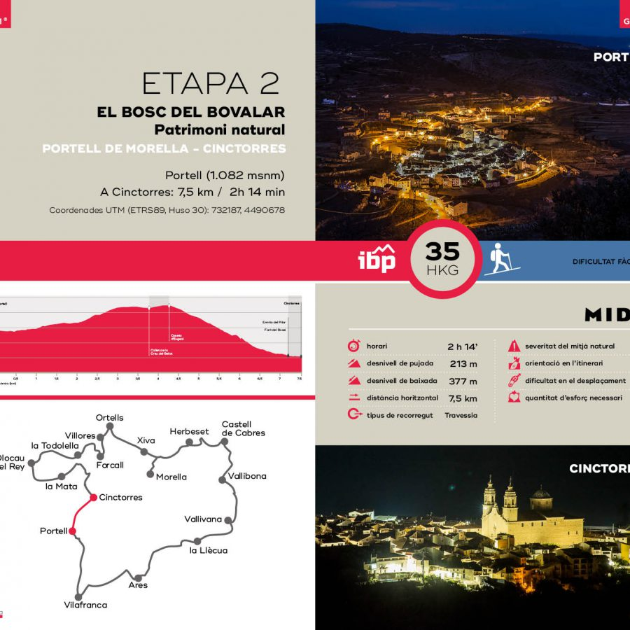 topoguia-elsports_valenciano_AF521